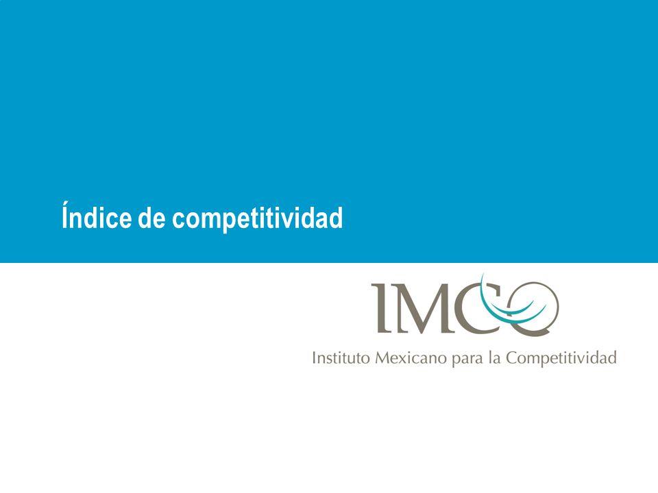 Índice de competitividad