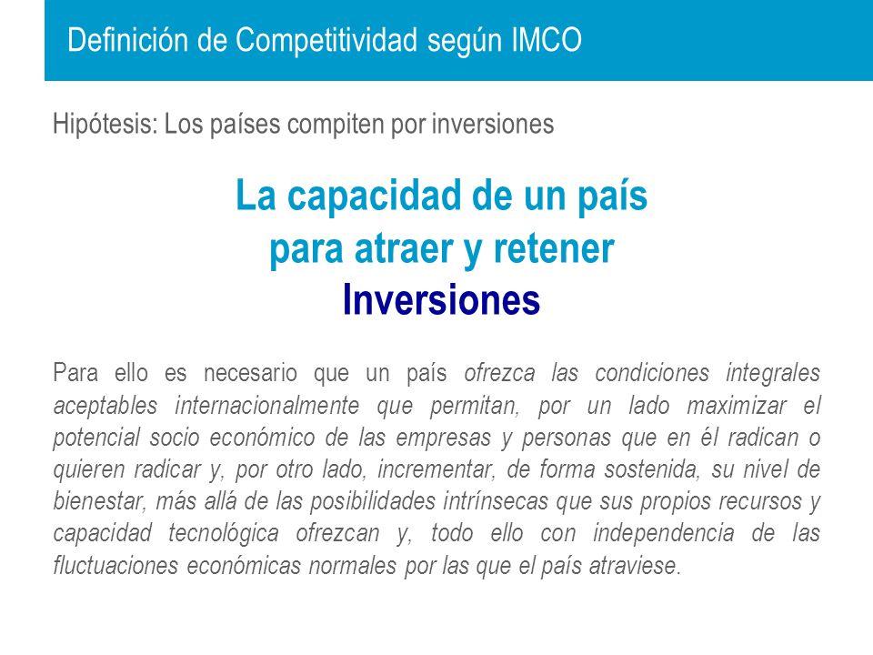Energía Costo UnitarioProductividad China México Fuente: IMCO Energia: Acción coordinada vs.