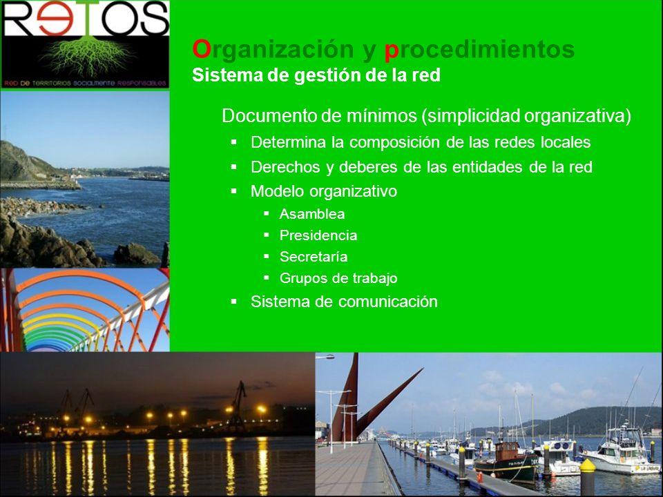 Documento de mínimos (simplicidad organizativa) Determina la composición de las redes locales Derechos y deberes de las entidades de la red Modelo organizativo Asamblea Presidencia Secretaría Grupos de trabajo Sistema de comunicación Organización y procedimientos Sistema de gestión de la red