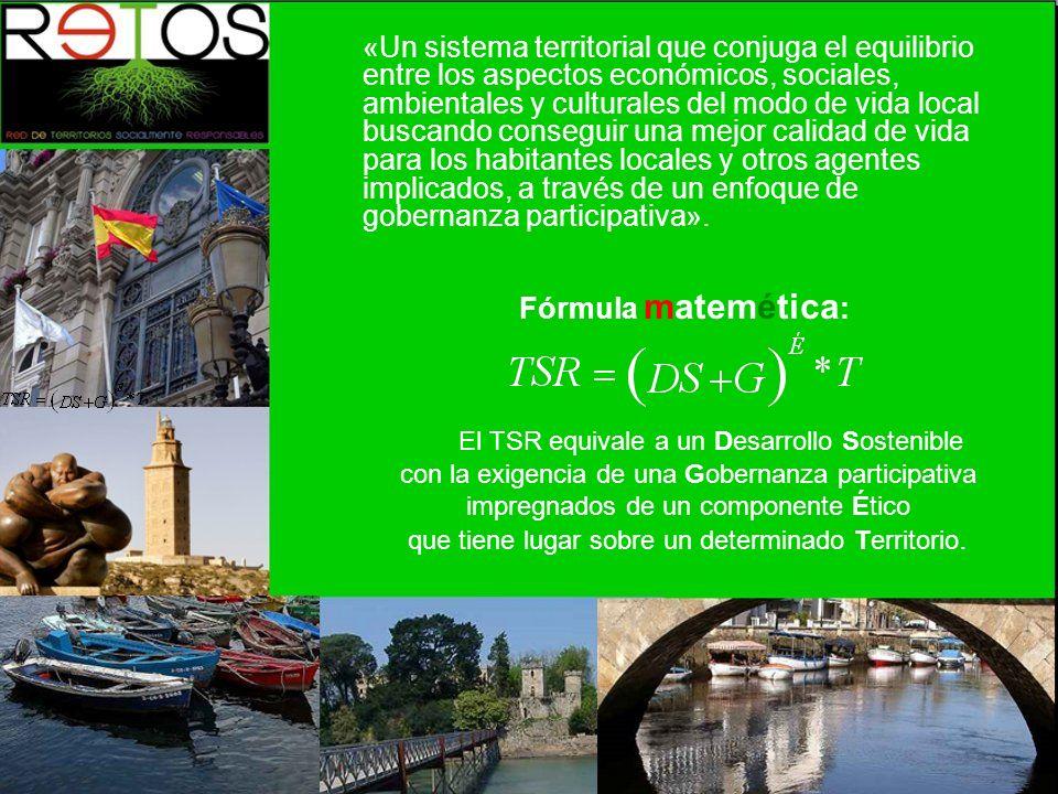 Fórmula matemética : El TSR equivale a un Desarrollo Sostenible con la exigencia de una Gobernanza participativa impregnados de un componente Ético que tiene lugar sobre un determinado Territorio.