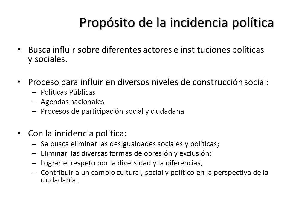 Propósito de la incidencia política Busca influir sobre diferentes actores e instituciones políticas y sociales. Proceso para influir en diversos nive