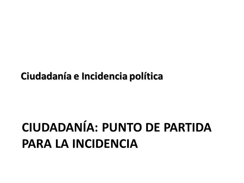 CIUDADANÍA: PUNTO DE PARTIDA PARA LA INCIDENCIA Ciudadanía e Incidencia política