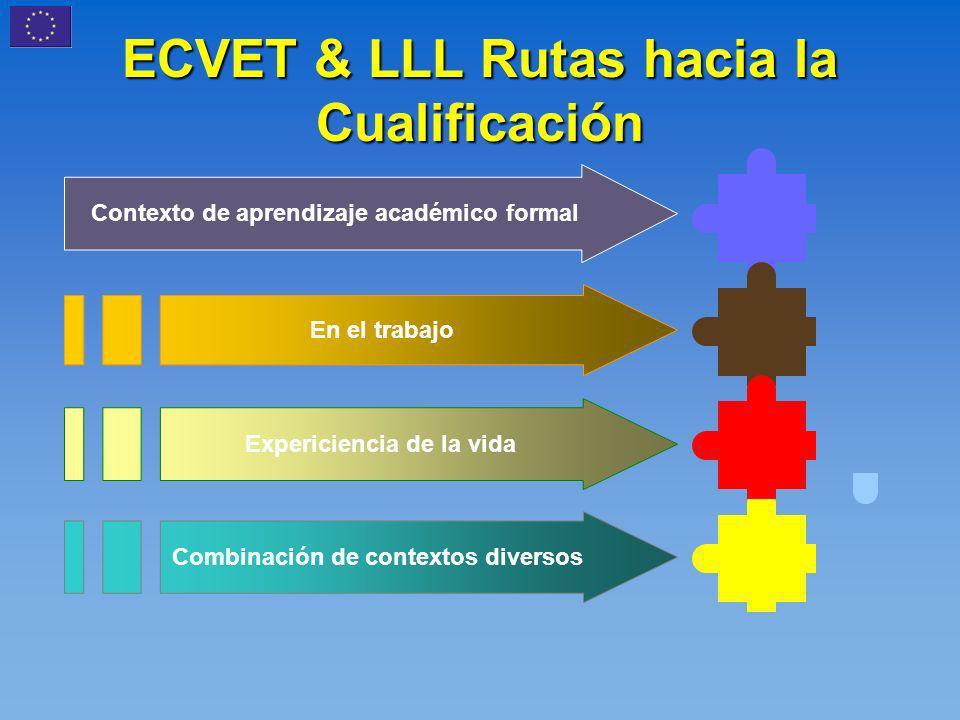 ECVET & LLL Rutas hacia la Cualificación Combinación de contextos diversos En el trabajo Expericiencia de la vida Contexto de aprendizaje académico formal