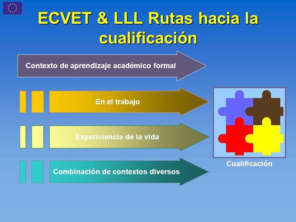 ECVET & LLL Rutas hacia la cualificación Combinación de contextos diversos En el trabajo Expericiencia de la vida Contexto de aprendizaje académico formal Cualificación