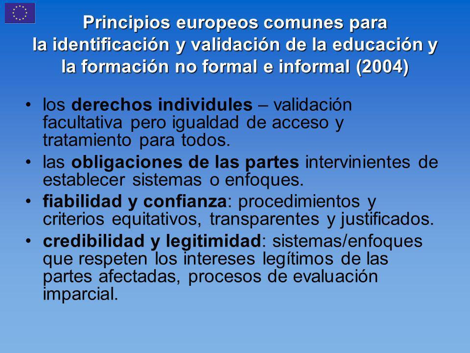 Principios europeos comunes para la identificación y validación de la educación y la formación no formal e informal (2004) los derechos individules – validación facultativa pero igualdad de acceso y tratamiento para todos.