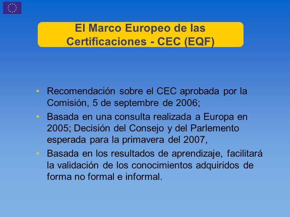 El Marco Europeo de las Certificaciones - CEC (EQF) Recomendación sobre el CEC aprobada por la Comisión, 5 de septembre de 2006; Basada en una consulta realizada a Europa en 2005; Decisión del Consejo y del Parlemento esperada para la primavera del 2007, Basada en los resultados de aprendizaje, facilitará la validación de los conocimientos adquiridos de forma no formal e informal.