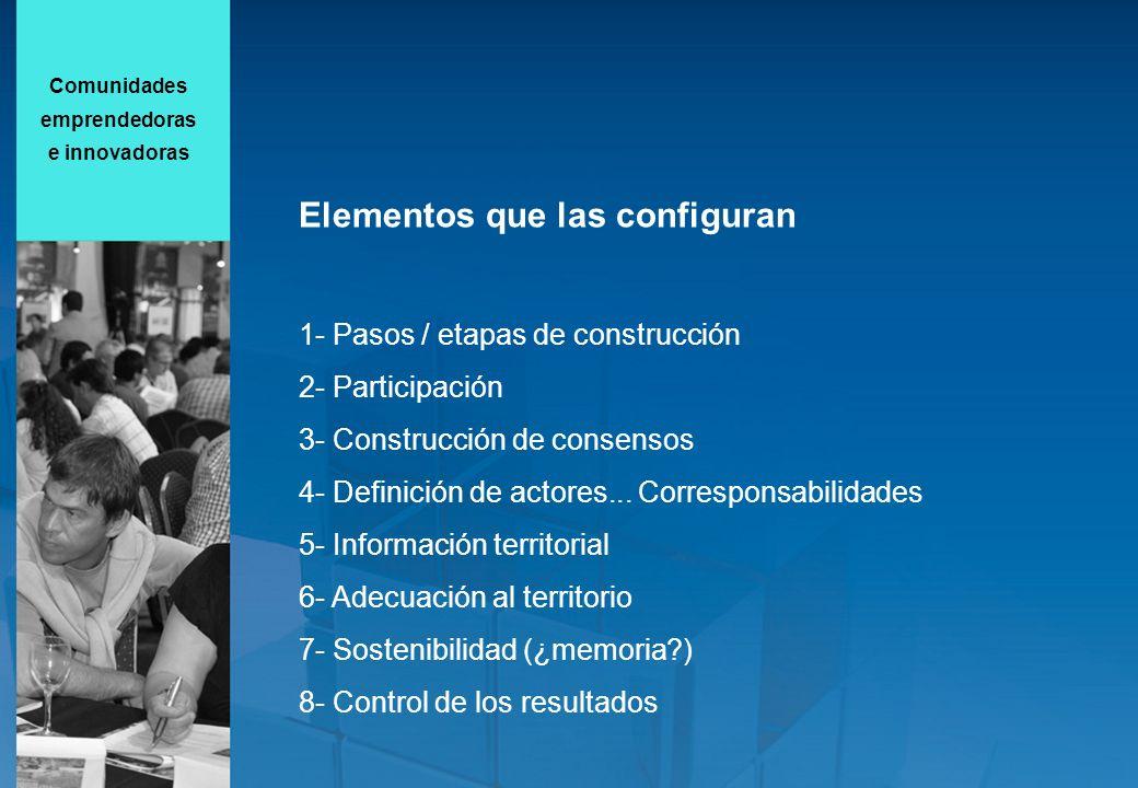 Elementos que las configuran 1- Pasos / etapas de construcción 2- Participación 3- Construcción de consensos 4- Definición de actores...
