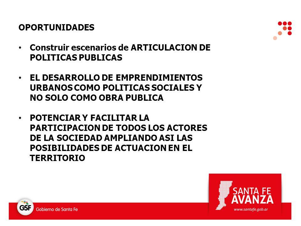 OPORTUNIDADES Construir escenarios de ARTICULACION DE POLITICAS PUBLICAS EL DESARROLLO DE EMPRENDIMIENTOS URBANOS COMO POLITICAS SOCIALES Y NO SOLO CO