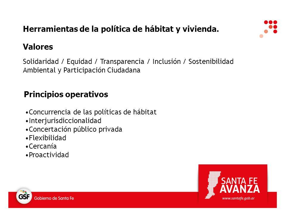 Valores Solidaridad / Equidad / Transparencia / Inclusión / Sostenibilidad Ambiental y Participación Ciudadana Principios operativos Concurrencia de l