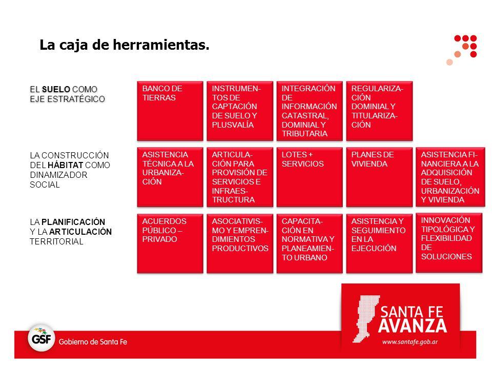 La caja de herramientas. BANCO DE TIERRAS INSTRUMEN- TOS DE CAPTACIÓN DE SUELO Y PLUSVALÍA INTEGRACIÓN DE INFORMACIÓN CATASTRAL, DOMINIAL Y TRIBUTARIA