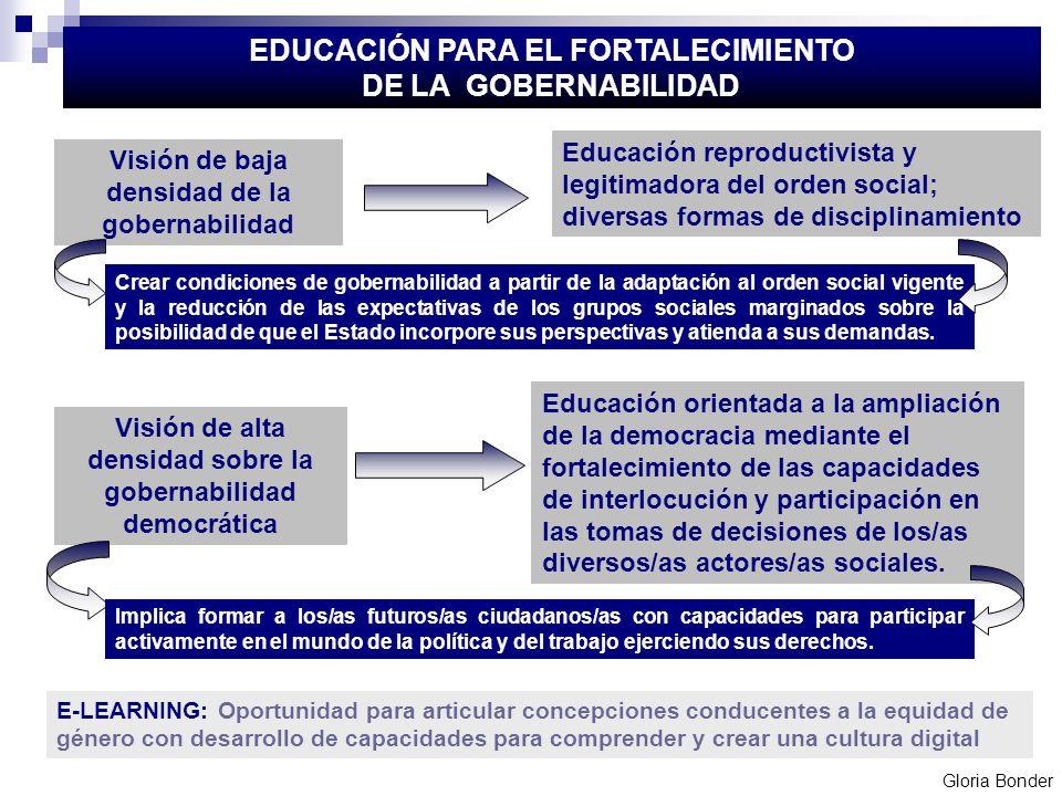 EDUCACIÓN PARA EL FORTALECIMIENTO DE LA GOBERNABILIDAD Visión de baja densidad de la gobernabilidad Educación reproductivista y legitimadora del orden