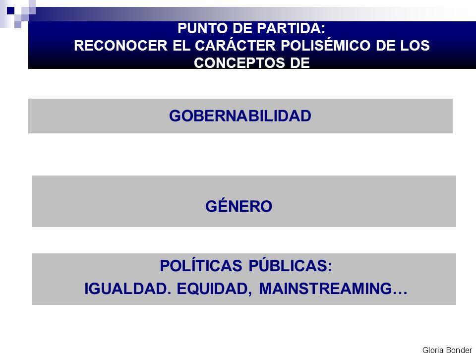PUNTO DE PARTIDA: RECONOCER EL CARÁCTER POLISÉMICO DE LOS CONCEPTOS DE GOBERNABILIDAD GÉNERO POLÍTICAS PÚBLICAS: IGUALDAD. EQUIDAD, MAINSTREAMING… Glo