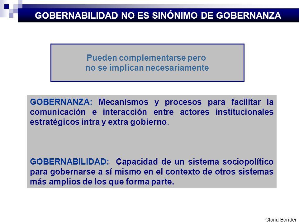 GOBERNABILIDAD NO ES SINÓNIMO DE GOBERNANZA GOBERNANZA: Mecanismos y procesos para facilitar la comunicación e interacción entre actores institucional