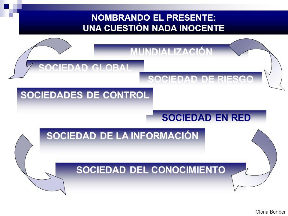 SOCIEDAD GLOBAL MUNDIALIZACIÓN SOCIEDAD DE LA INFORMACIÓN SOCIEDAD DEL CONOCIMIENTO SOCIEDAD EN RED SOCIEDAD DE RIESGO SOCIEDADES DE CONTROL NOMBRANDO