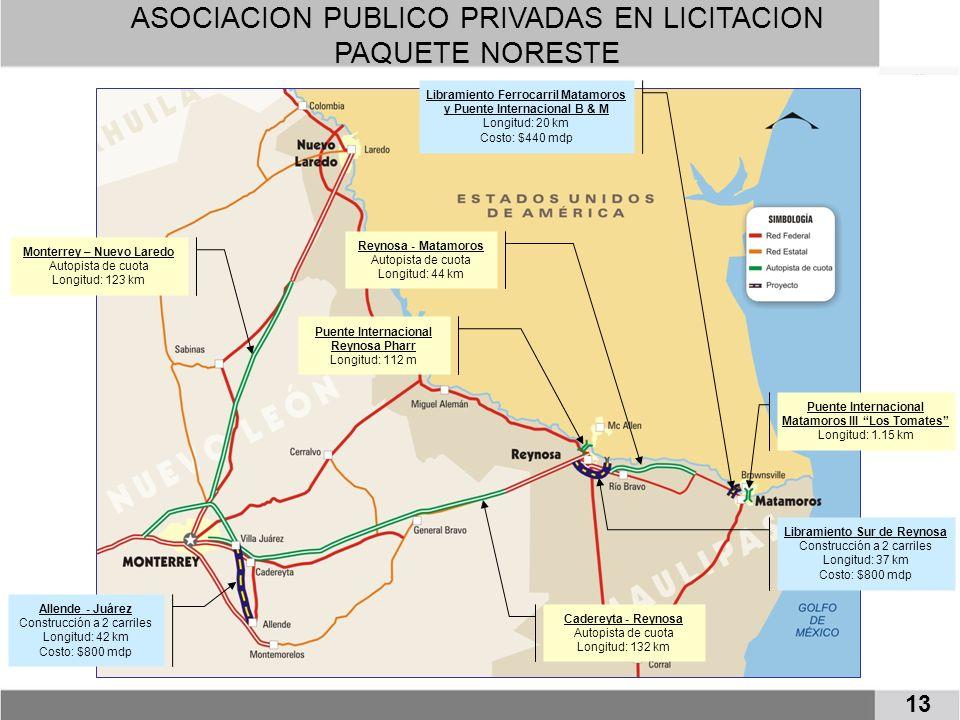 ASOCIACION PUBLICO PRIVADAS EN LICITACION PAQUETE NORESTE 13 Puente Internacional Matamoros III Los Tomates Longitud: 1.15 km Monterrey – Nuevo Laredo Autopista de cuota Longitud: 123 km Cadereyta - Reynosa Autopista de cuota Longitud: 132 km Puente Internacional Reynosa Pharr Longitud: 112 m Reynosa - Matamoros Autopista de cuota Longitud: 44 km Allende - Juárez Construcción a 2 carriles Longitud: 42 km Costo: $800 mdp Libramiento Ferrocarril Matamoros y Puente Internacional B & M Longitud: 20 km Costo: $440 mdp Libramiento Sur de Reynosa Construcción a 2 carriles Longitud: 37 km Costo: $800 mdp