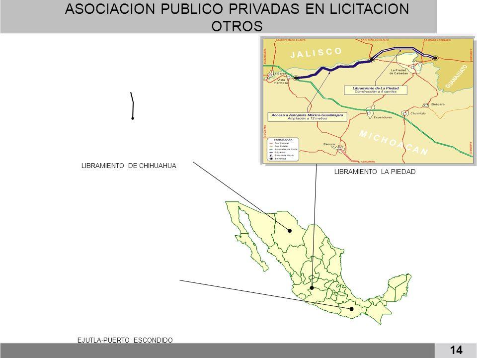 14 ASOCIACION PUBLICO PRIVADAS EN LICITACION OTROS LIBRAMIENTO DE CHIHUAHUA LIBRAMIENTO LA PIEDAD EJUTLA-PUERTO ESCONDIDO