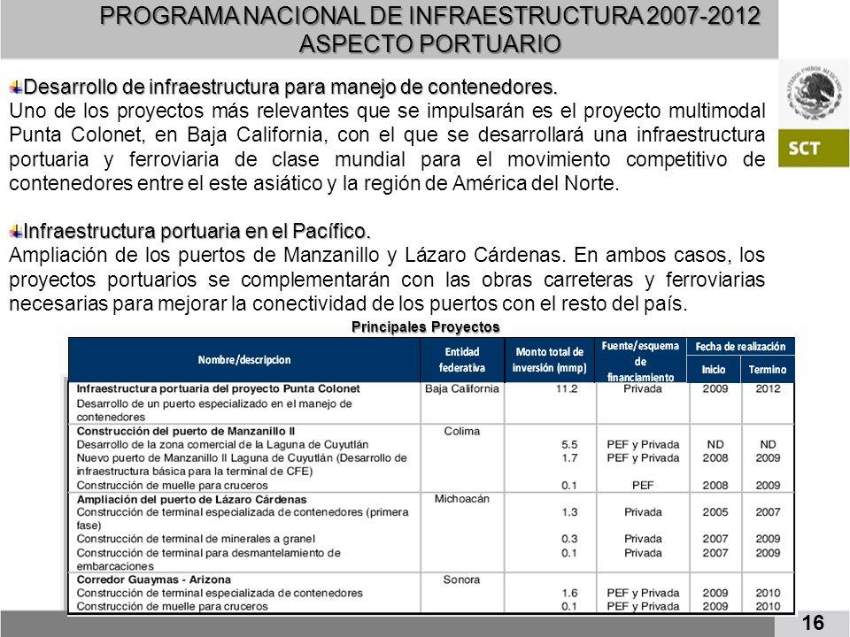 Desarrollo de infraestructura para manejo de contenedores. Uno de los proyectos más relevantes que se impulsarán es el proyecto multimodal Punta Colon