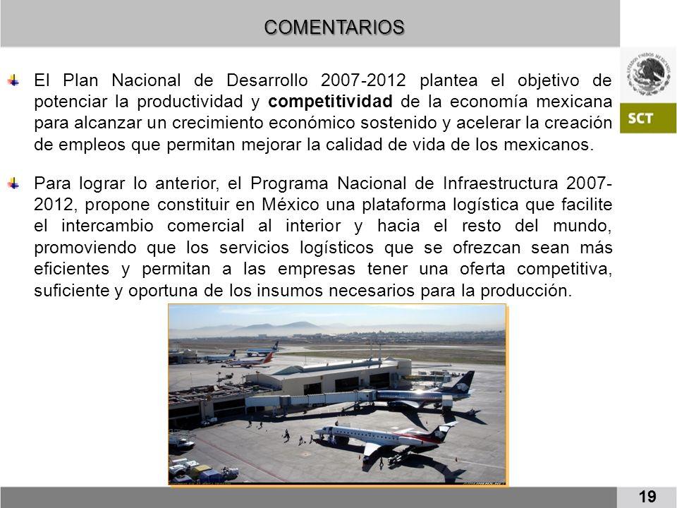 COMENTARIOS 19 El Plan Nacional de Desarrollo 2007-2012 plantea el objetivo de potenciar la productividad y competitividad de la economía mexicana par