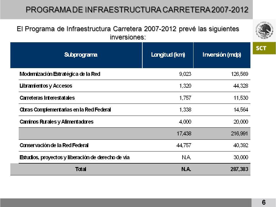 PROGRAMA CARRETERO 2008 REGION NOROESTE 7, 624.1 mdp 7 La inversión en esta región representa el 20 % de la Inversión Nacional.
