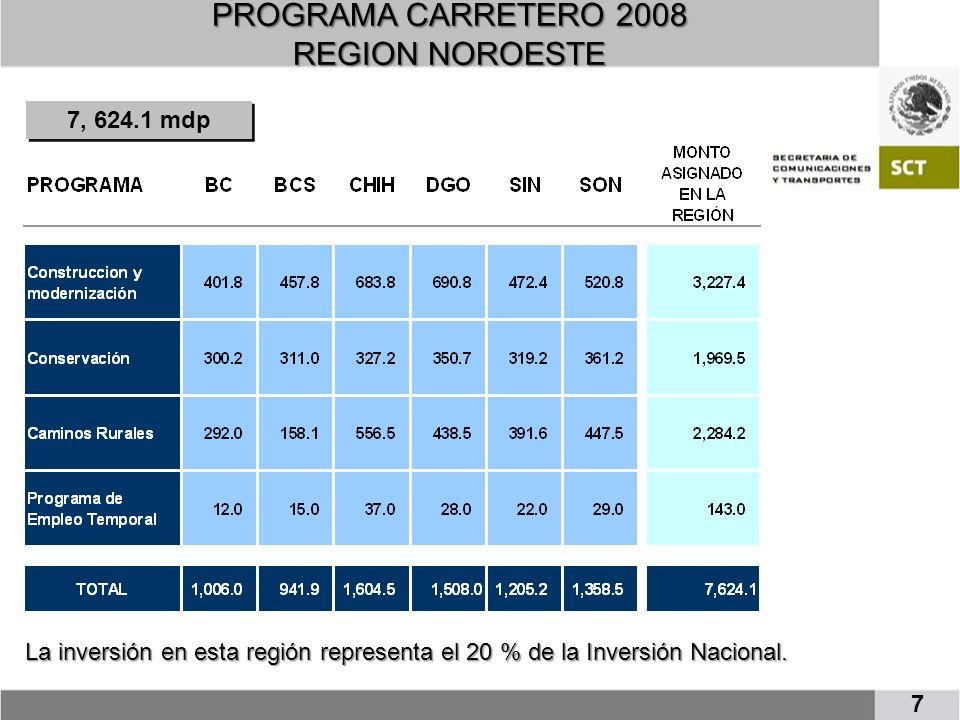 Construcción y ampliación de aeropuertos Construcción y ampliación de aeropuertos.