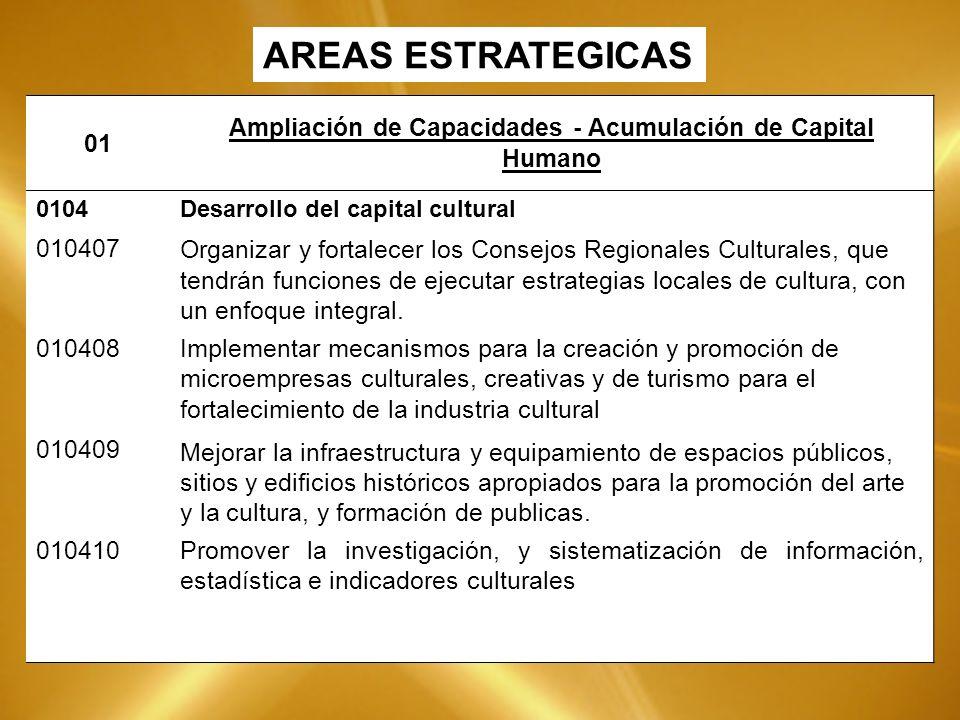 01 Ampliación de Capacidades - Acumulación de Capital Humano 0104Desarrollo del capital cultural 010407 Organizar y fortalecer los Consejos Regionales Culturales, que tendrán funciones de ejecutar estrategias locales de cultura, con un enfoque integral.