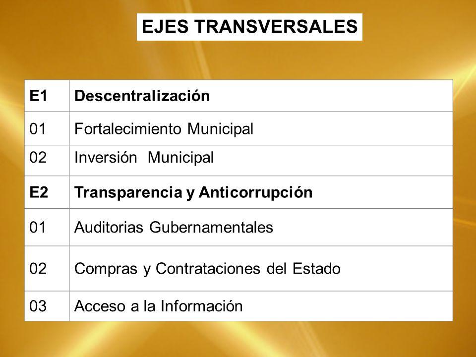 E1Descentralización 01Fortalecimiento Municipal 02Inversión Municipal E2Transparencia y Anticorrupción 01Auditorias Gubernamentales 02Compras y Contrataciones del Estado 03Acceso a la Información EJES TRANSVERSALES