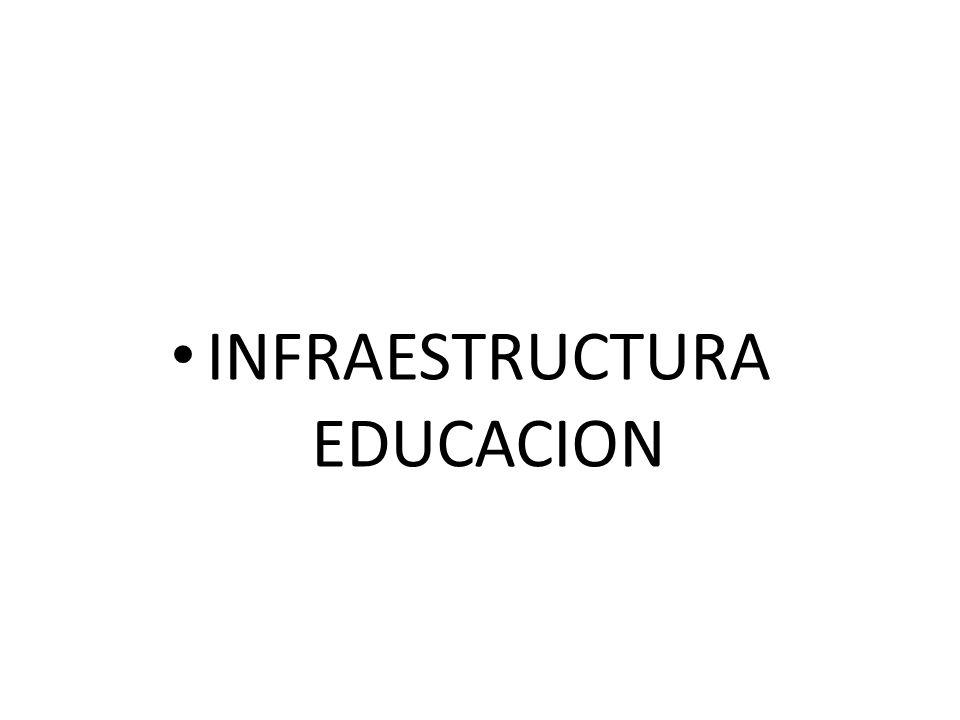 INFRAESTRUCTURA EDUCACION