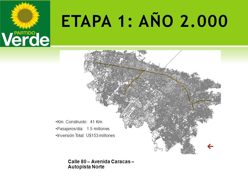 ETAPA 1: AÑO 2.000 Calle 80 – Avenida Caracas – Autopista Norte Km. Construido: 41 Km. Pasajeros/día: 1.5 millones Inversión Total: U$153 millones