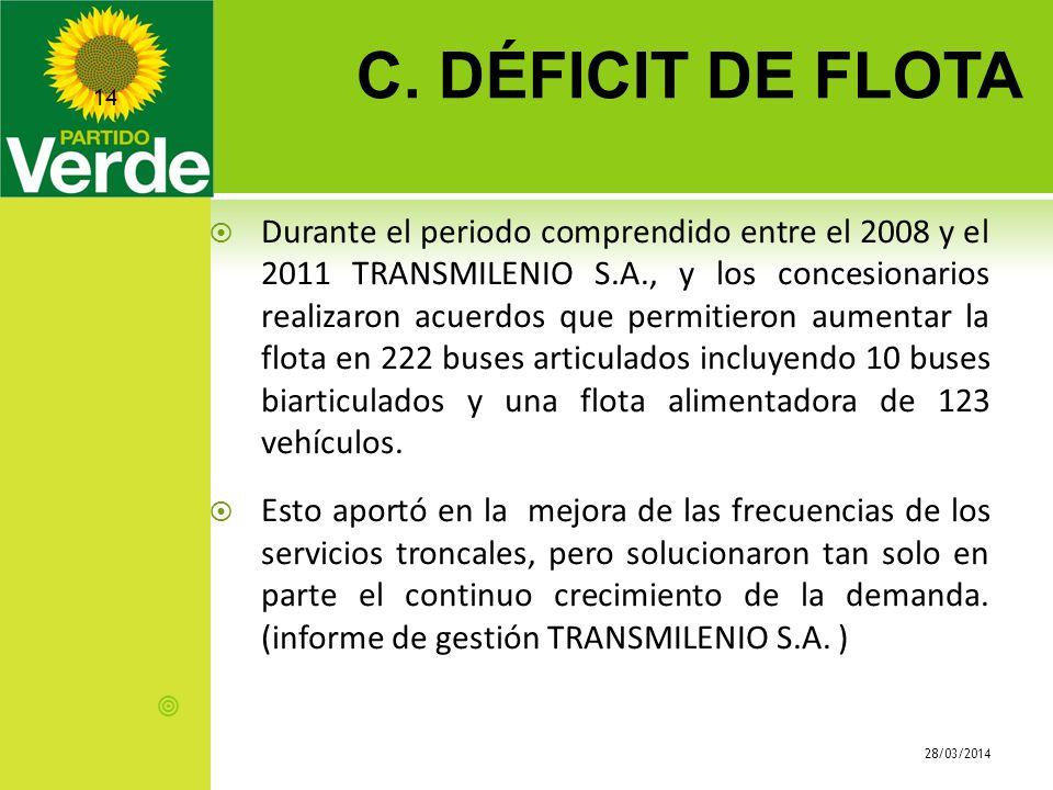 C. DÉFICIT DE FLOTA 28/03/2014 14 Durante el periodo comprendido entre el 2008 y el 2011 TRANSMILENIO S.A., y los concesionarios realizaron acuerdos q