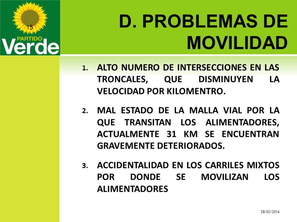 D. PROBLEMAS DE MOVILIDAD 28/03/2014 15 1. ALTO NUMERO DE INTERSECCIONES EN LAS TRONCALES, QUE DISMINUYEN LA VELOCIDAD POR KILOMENTRO. 2. MAL ESTADO D