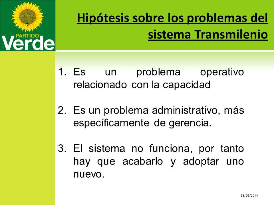 Hipótesis sobre los problemas del sistema Transmilenio 28/03/2014 2 1.Es un problema operativo relacionado con la capacidad 2.Es un problema administr