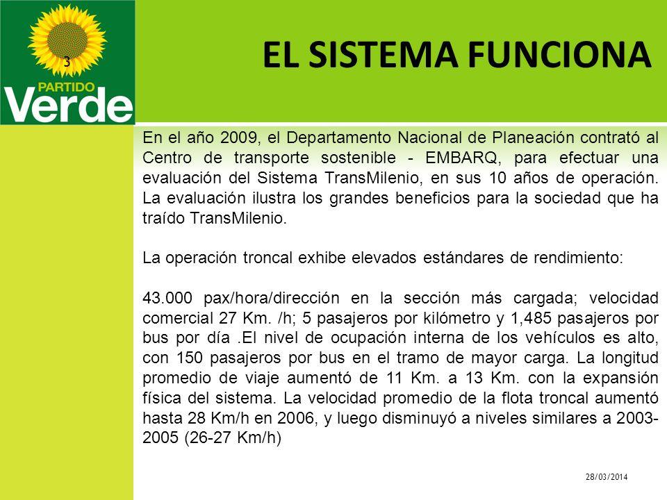 28/03/2014 3 EL SISTEMA FUNCIONA En el año 2009, el Departamento Nacional de Planeación contrató al Centro de transporte sostenible - EMBARQ, para efe