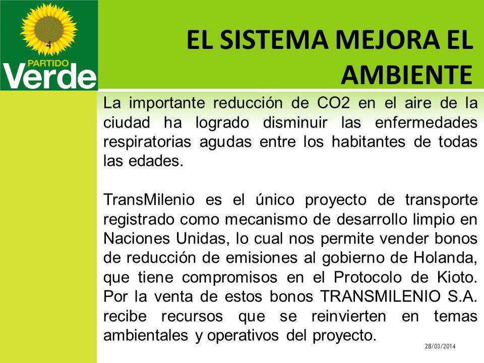 28/03/2014 4 EL SISTEMA MEJORA EL AMBIENTE La importante reducción de CO2 en el aire de la ciudad ha logrado disminuir las enfermedades respiratorias