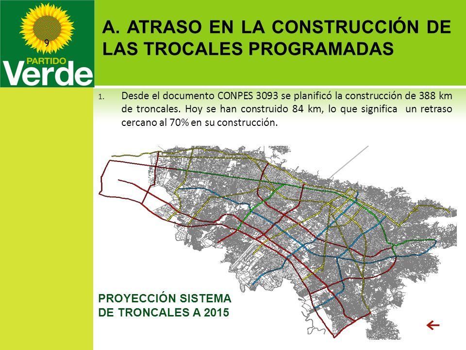 A. ATRASO EN LA CONSTRUCCIÓN DE LAS TROCALES PROGRAMADAS 28/03/2014 9 1. Desde el documento CONPES 3093 se planificó la construcción de 388 km de tron