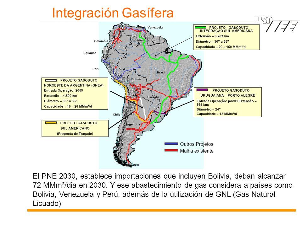 Integración Gasífera El PNE 2030, establece importaciones que incluyen Bolivia, deban alcanzar 72 MMm³/dia en 2030.