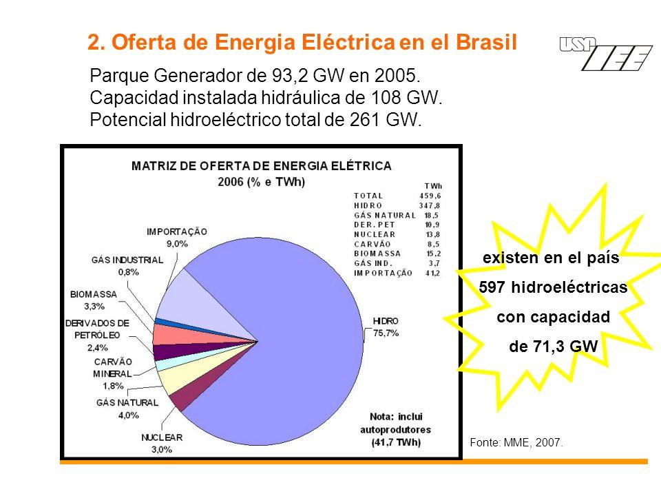 2. Oferta de Energia Eléctrica en el Brasil Parque Generador de 93,2 GW en 2005. Capacidad instalada hidráulica de 108 GW. Potencial hidroeléctrico to