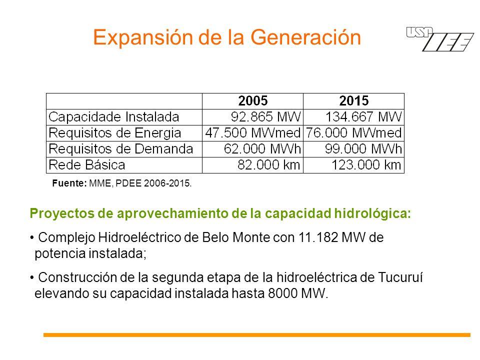 Expansión de la Generación Fuente: MME, PDEE 2006-2015. Proyectos de aprovechamiento de la capacidad hidrológica: Complejo Hidroeléctrico de Belo Mont