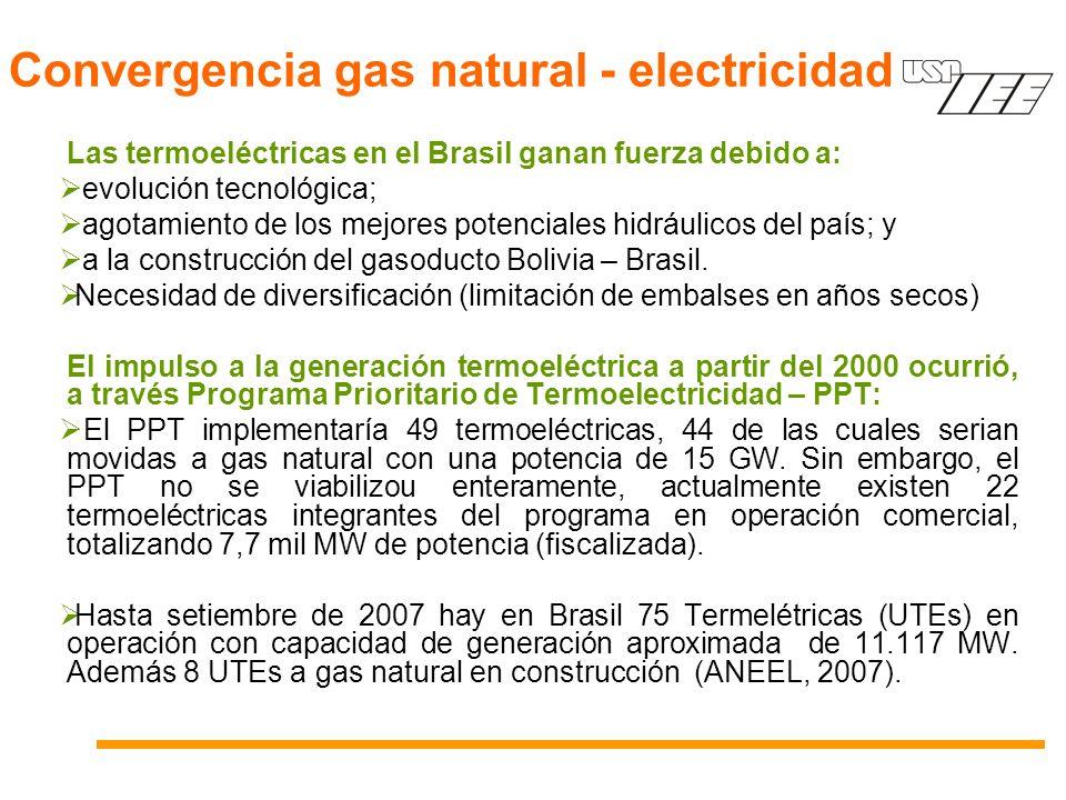 Convergencia gas natural - electricidad Las termoeléctricas en el Brasil ganan fuerza debido a: evolución tecnológica; agotamiento de los mejores potenciales hidráulicos del país; y a la construcción del gasoducto Bolivia – Brasil.