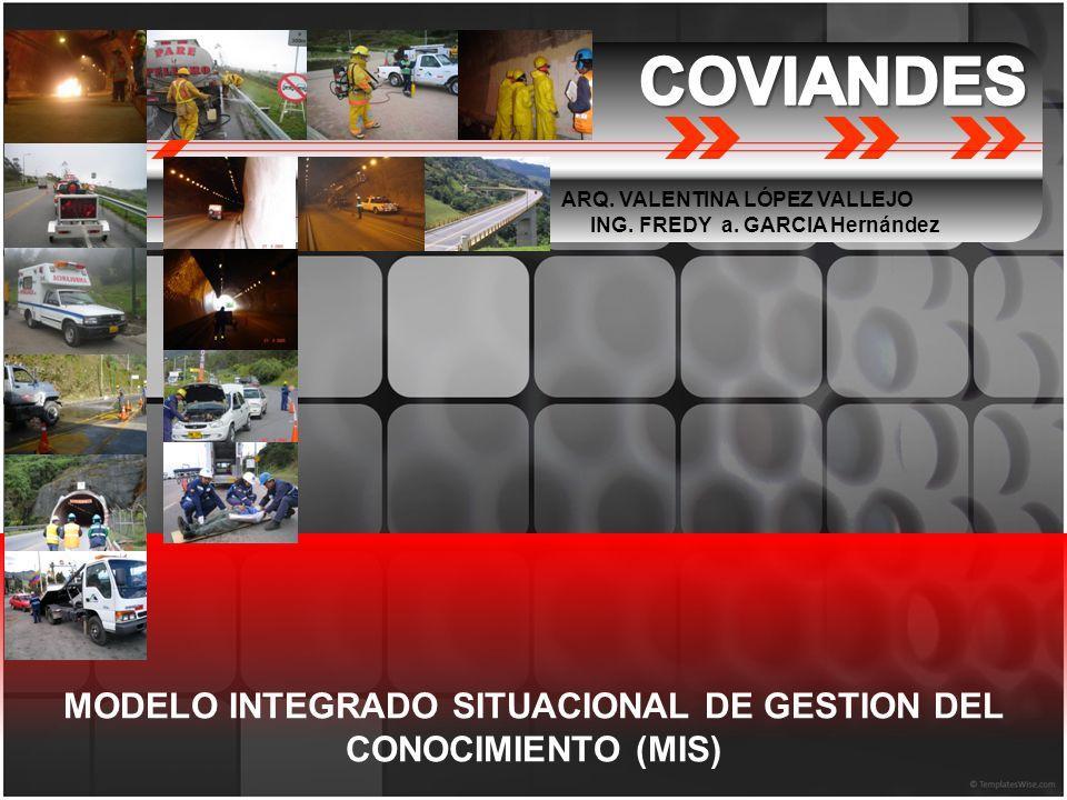 MODELO INTEGRADO SITUACIONAL DE GESTION DEL CONOCIMIENTO (MIS) ARQ. VALENTINA LÓPEZ VALLEJO ING. FREDY a. GARCIA Hernández