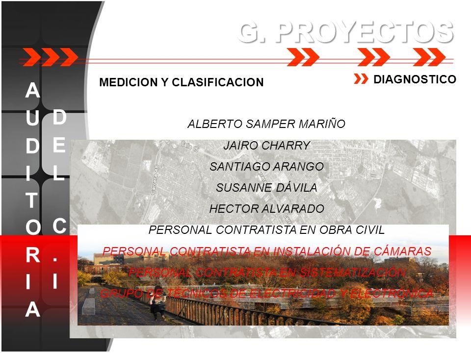 DIAGNOSTICO ALBERTO SAMPER MARIÑO JAIRO CHARRY SANTIAGO ARANGO SUSANNE DÁVILA HECTOR ALVARADO PERSONAL CONTRATISTA EN OBRA CIVIL PERSONAL CONTRATISTA