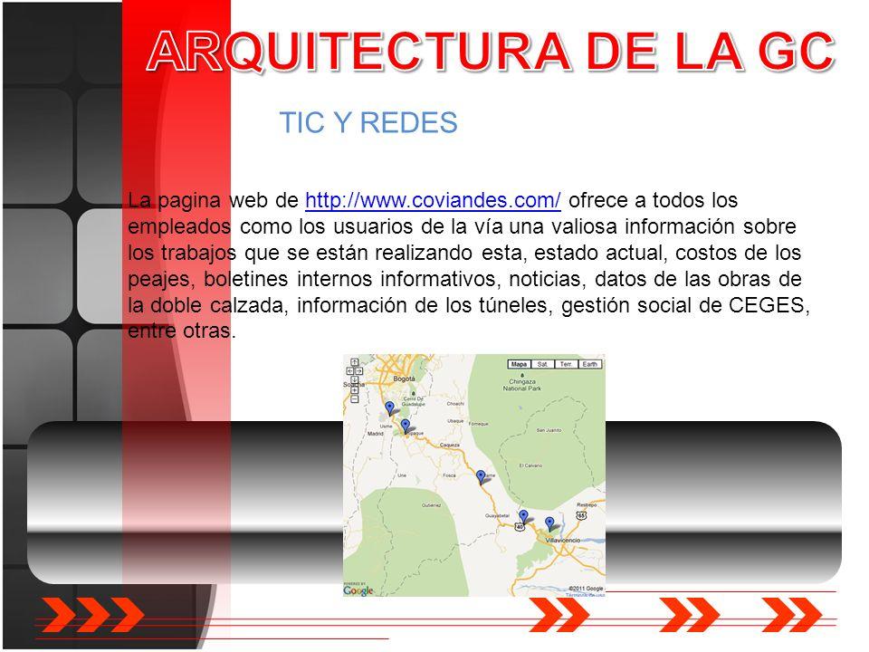 TIC Y REDES La pagina web de http://www.coviandes.com/ ofrece a todos los empleados como los usuarios de la vía una valiosa información sobre los trab