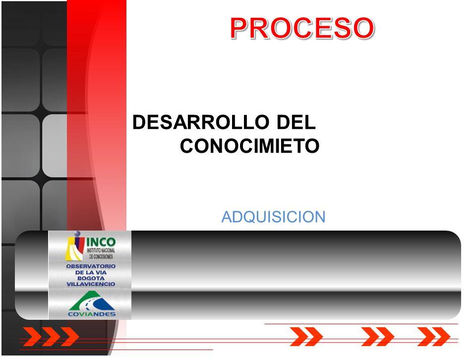 DESARROLLO DEL CONOCIMIETO ADQUISICION