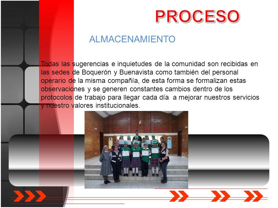 ALMACENAMIENTO Todas las sugerencias e inquietudes de la comunidad son recibidas en las sedes de Boquerón y Buenavista como también del personal opera