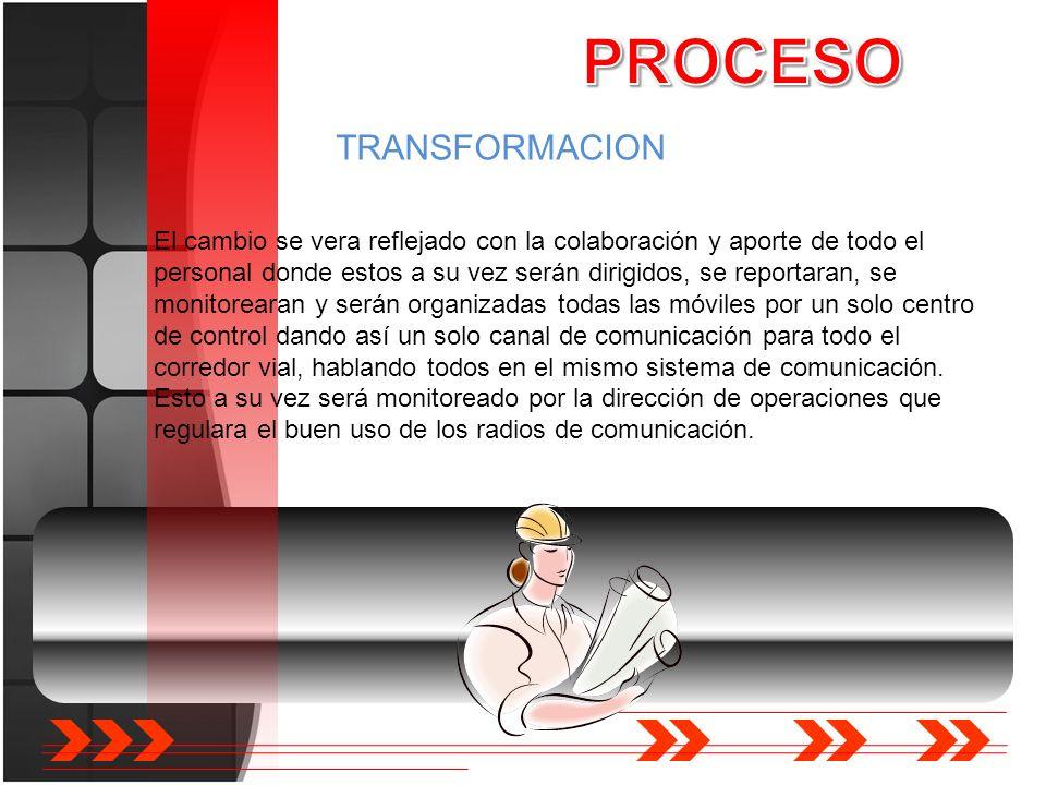 TRANSFORMACION El cambio se vera reflejado con la colaboración y aporte de todo el personal donde estos a su vez serán dirigidos, se reportaran, se mo