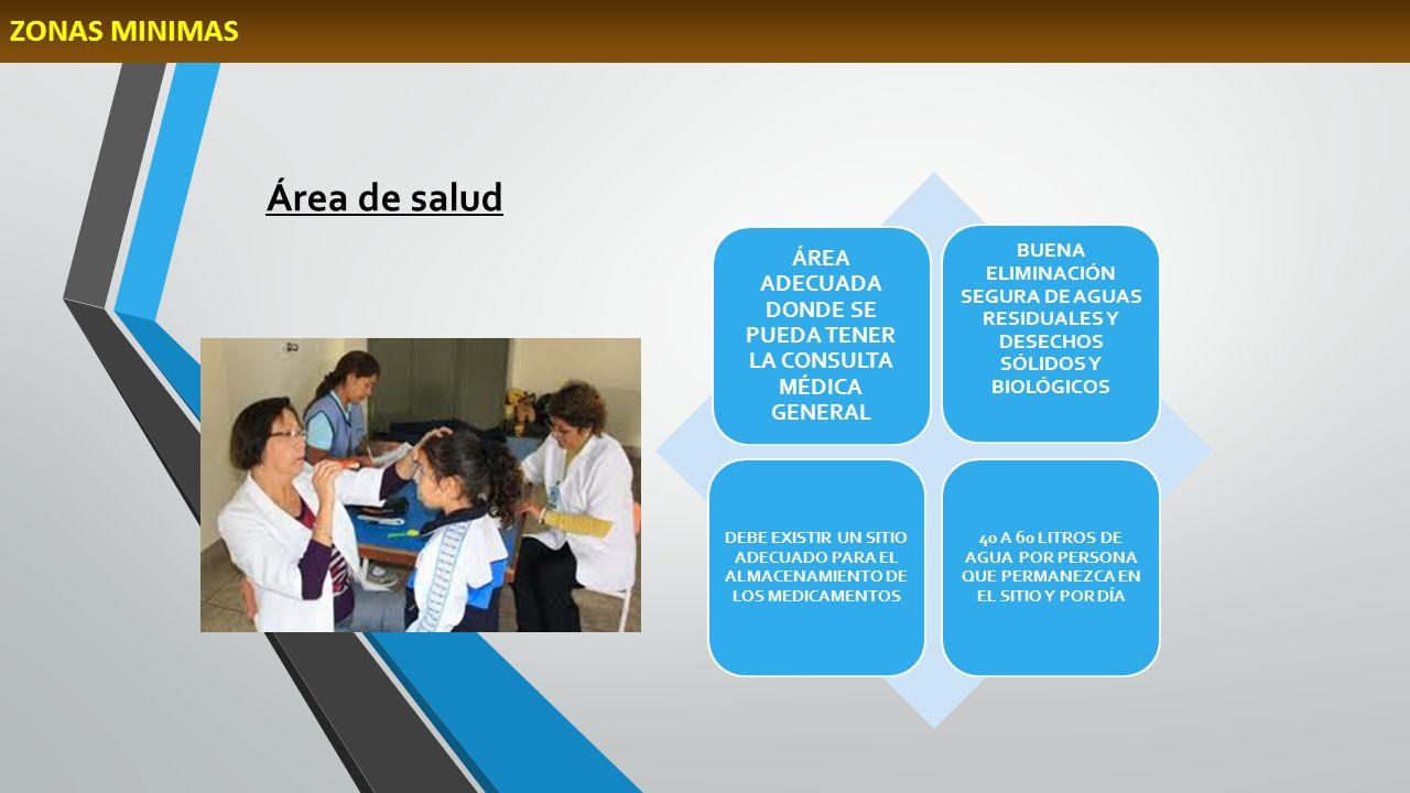 Área de salud ÁREA ADECUADA DONDE SE PUEDA TENER LA CONSULTA MÉDICA GENERAL BUENA ELIMINACIÓN SEGURA DE AGUAS RESIDUALES Y DESECHOS SÓLIDOS Y BIOLÓGIC