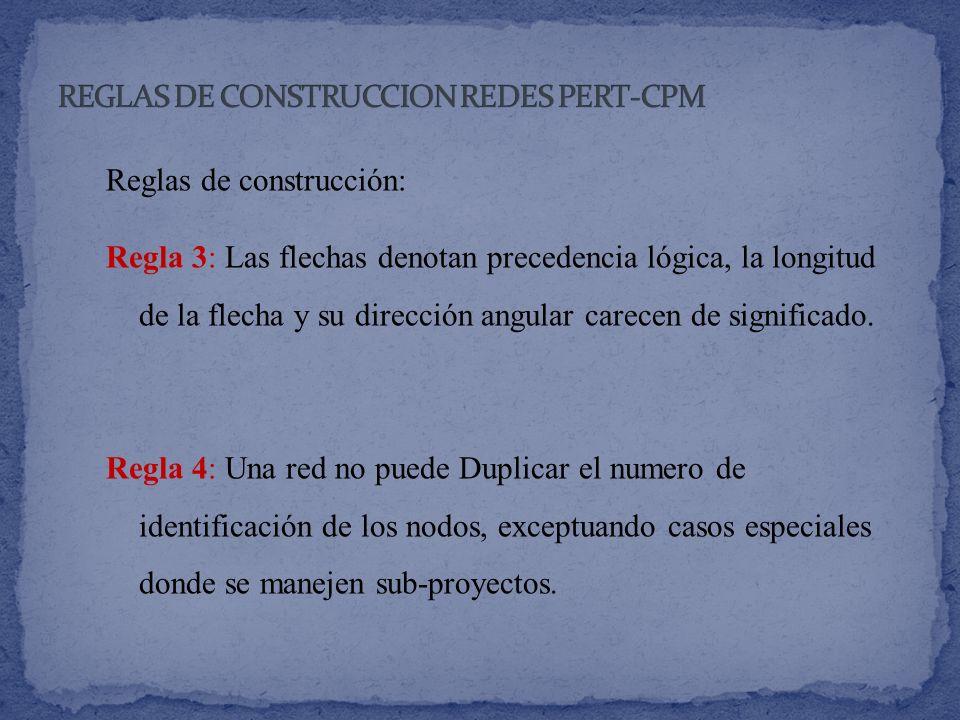 Reglas de construcción: Regla 3: Las flechas denotan precedencia lógica, la longitud de la flecha y su dirección angular carecen de significado. Regla