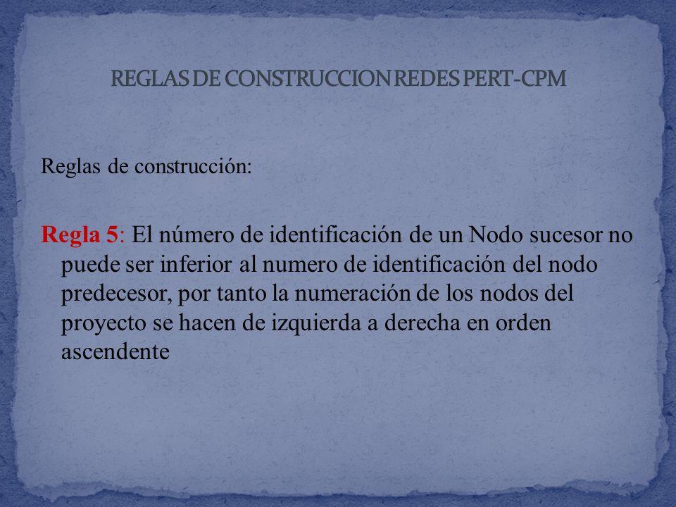 Reglas de construcción: Regla 5: El número de identificación de un Nodo sucesor no puede ser inferior al numero de identificación del nodo predecesor,