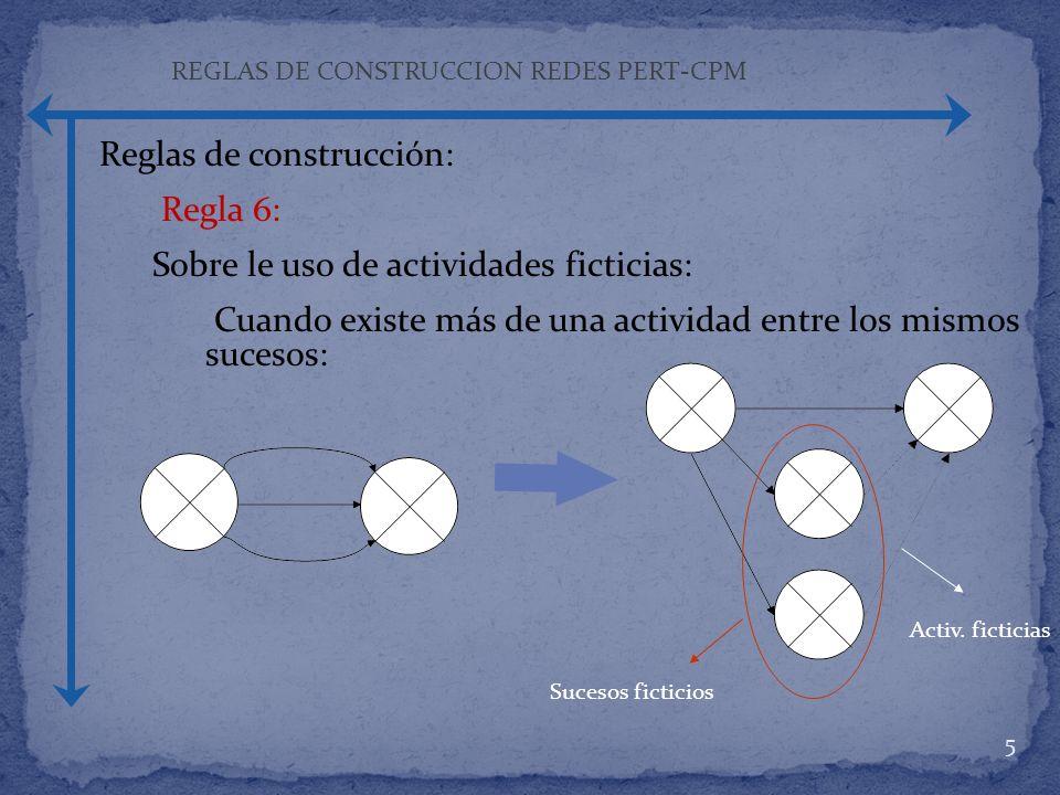 5 Reglas de construcción: Regla 6: Sobre le uso de actividades ficticias: Cuando existe más de una actividad entre los mismos sucesos: Sucesos fictici