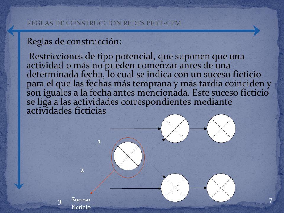 7 Reglas de construcción: Restricciones de tipo potencial, que suponen que una actividad o más no pueden comenzar antes de una determinada fecha, lo c