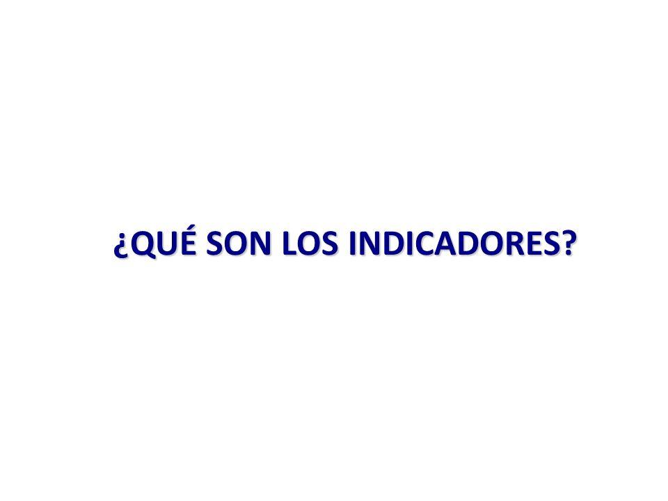 Según el diccionario de la RAE: Que indica o sirve para indicar Del Latín Indicare que significa mostrar o significar algo, con indicios y señales Indicador